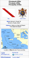 Wiki:Napoleon stays on Elba by Condottiero