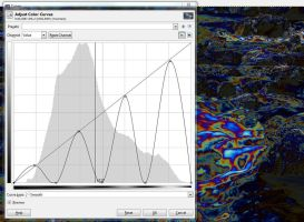 Brainscan1 Curves Profile by Okavanga