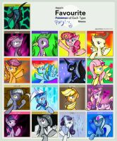 Pony type meme by voidless-rogue