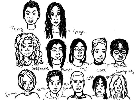 Character portraits by Nevermore999