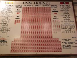 USS Hornet Totals Board by plumpener