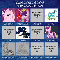 2013 Summary of Art by iRaincloud