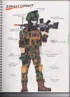 Airsoft Loadout by jzoobs