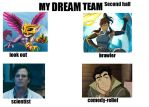 My Dream Team Part 2 by zoey17