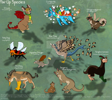 Species Mix up 1# by Cynderthedragon5768