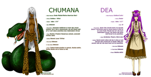 Chumana - Dea by Negi-King