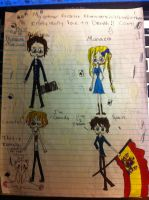 My favorite Characters of Hetalia Part3 by Whitelili123