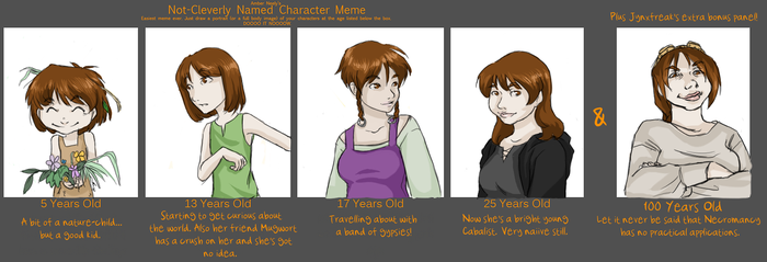 Age meme by JynxFreak
