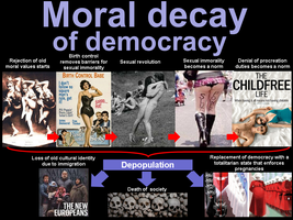 disintegration of moral values among todays youth The masses of the youths today have little regard for moral values  sexual and  violent scenes on television and self-destructive behavior among teen-agers   breakdown of the family unit in the united states and the decay of moral values.