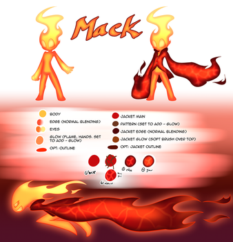 Mack - Character Concept Commission by Zedrin