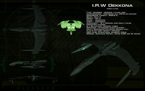 Mogai class ortho - IRW Dekkona by unusualsuspex