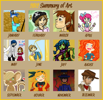 2012 Art Summary by MousieDoodles