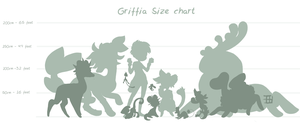 Griffia creatures Size chart by griffsnuff