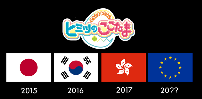 Cocotama in Countries by Cansin13Art