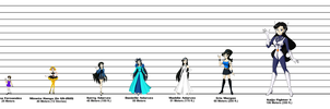Giantess Size Chart by Omega-Speed