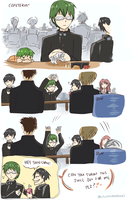 Midorima Shintaro - Best shooter in the Cafeteria by edline02