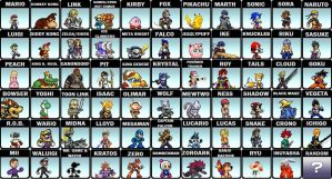 My Idea for Super Smash Roster by Gego-Kurin
