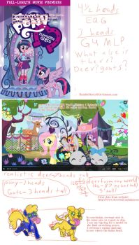 How I figure out Sizes in MLP:Friendship is magic. by HumbleMarty