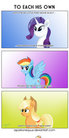 Comic 83: To Each His Own by ZSparkonequus