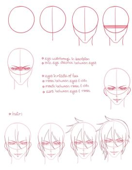 How to draw a face by Lily-Draws