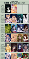 2010 - 2015 Improvement by Blue--Rosa