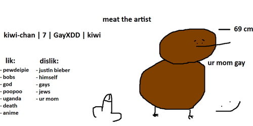 Meat The Artist meme XDDDDD by RubahDaGrejt