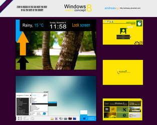 Windows 8 Metro concept by andreascy