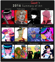 2016 Summary of Art by Josukespimphand