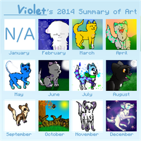 My 2014 Art Summary by ThatCreativeCat