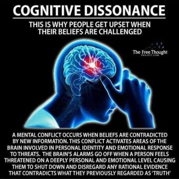 What Is Cognitive Dissonance? by paradigm-shifting