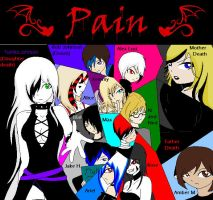 Pain characters labled by yumiko-johnson