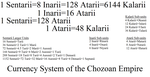 Chozoan Currency System by tylero79