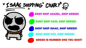 Isaac Shipping Chart by LeatherIceCream