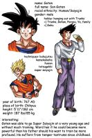 Goten _character sheet_ by Oolong-sama