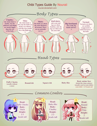 Chibi Types Guide by Nouraii
