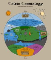 Celtic Cosmology by Morsoth