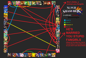 Smash ship meme by Nintendo-Spider151