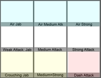 AASUF Moveset Template 2 by athorment