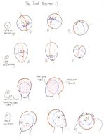 How to draw head by XanthFilatine
