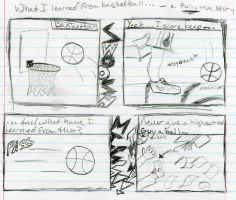 What I learned from basketball by melvolosa