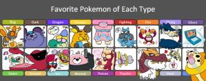 fav pokemon of each type