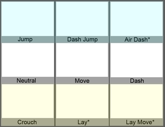 AASUF Moveset Template 1 by athorment