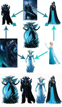 +memes+ Winter fusion by Tench