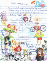 GLORIOUS CHEMISTRY NOTES by SirPrinceCharming