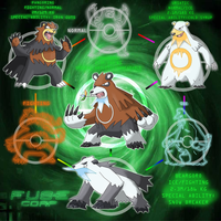 Fuse Corp Hexafusion-Evolved Bears by rizegreymon22