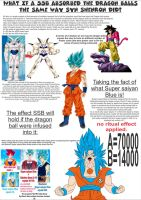 What if SSB absorbs the Dragon balls? by brandonking2013