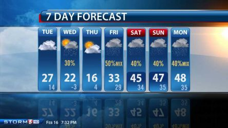 Weekly forecast for Tennessee February 16 by RJL7983