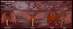 Sakuya's Chaos Form Reference Sheet by dragonfire1000