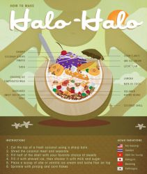 Halo-Halo by pyrotensive