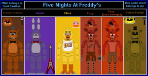 FNAF 1 Pixel Art V4 by TommyProductionsInc